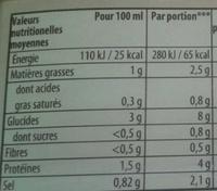 Knorr Saveurs d'Antan Soupe Poule Vermicelles Petits Légumes 1l - Voedingswaarden - fr