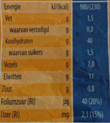 vezelrijk lichtbruin brood - Nutrition facts - nl