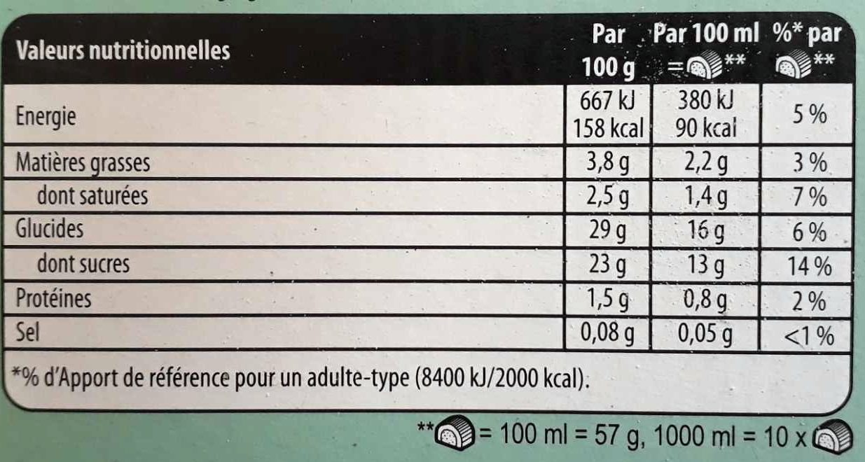 Bûche Tradition, vanille framboise cassis - Nutrition facts