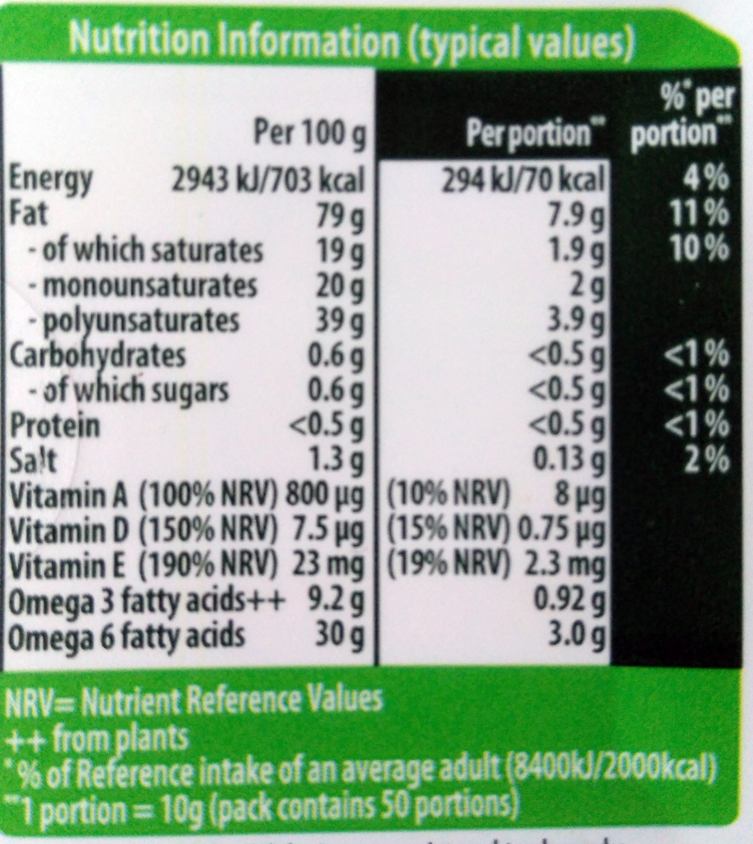 Butter - Informations nutritionnelles - en