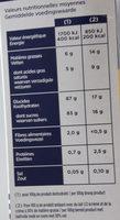 Préparation pour Pot de Crème à la Noix de Coco - Nutrition facts - fr