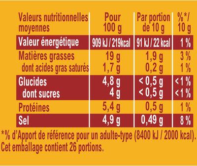 Moutarde Fine et Douce - Nutrition facts - fr