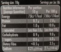 A l' Ancienne - Nutrition facts - en