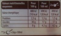 Carte d'Or - Les Sensations - Saveur Crème Brûlée au Caramel croquant - Informations nutritionnelles - fr