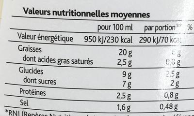 Amora Sauce Bulgare salade & sandwich bouteille 1L - Informations nutritionnelles