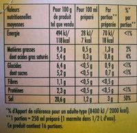 Marmite de bouillon legumes - Voedigswaarden