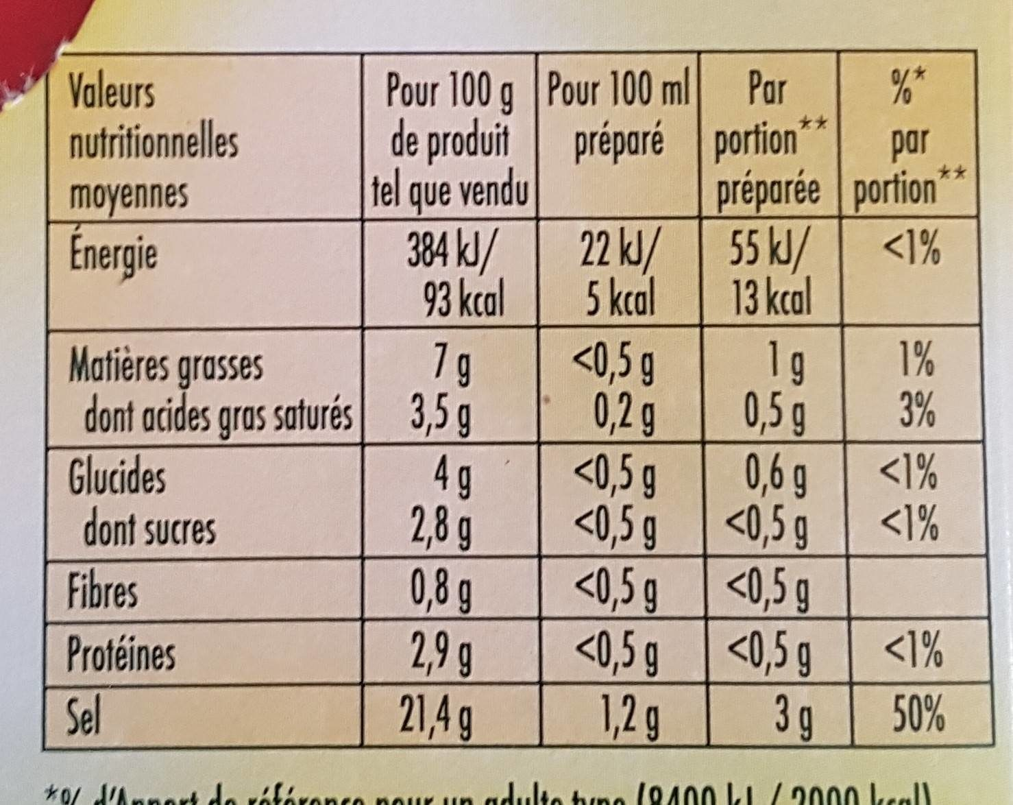 Knorr Marmite de Bouillon Bœuf 8 Capsules - Nutrition facts - fr