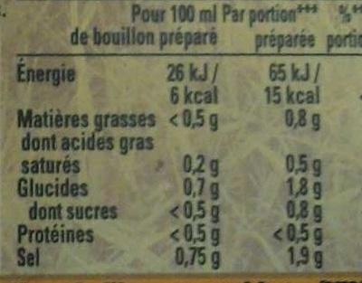Bouillon de poule bio - Informations nutritionnelles - fr
