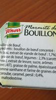 Marmite de bouillon - Ingrediënten
