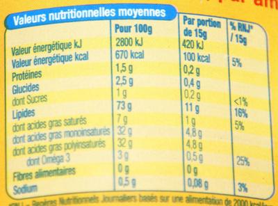 Mayonnaise de Dijon - Informations nutritionnelles