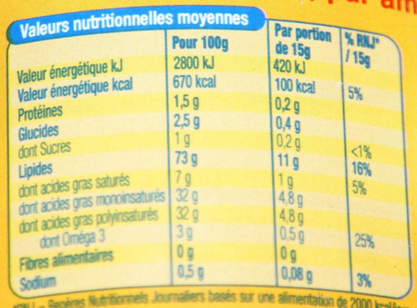 Mayonnaise de Dijon - Voedigswaarden