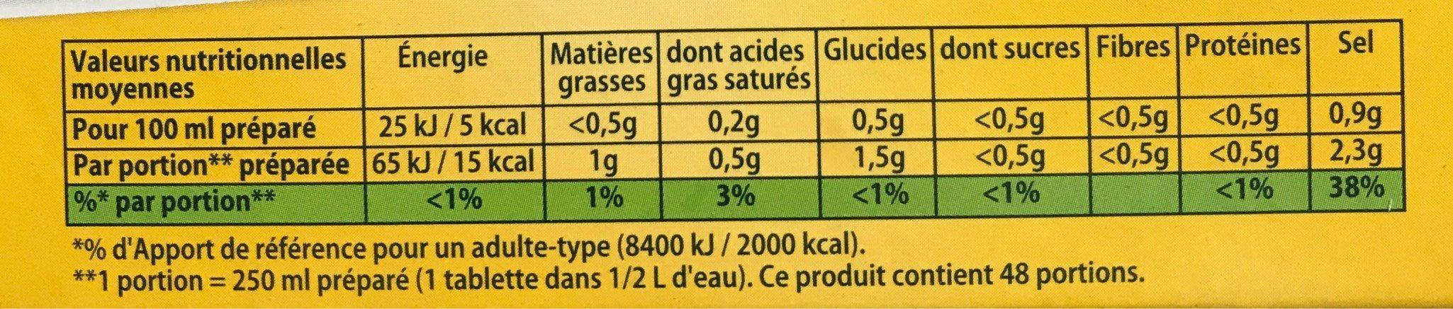 Knorr Bouillon Cube Poule 24 Cubes - Informations nutritionnelles - fr