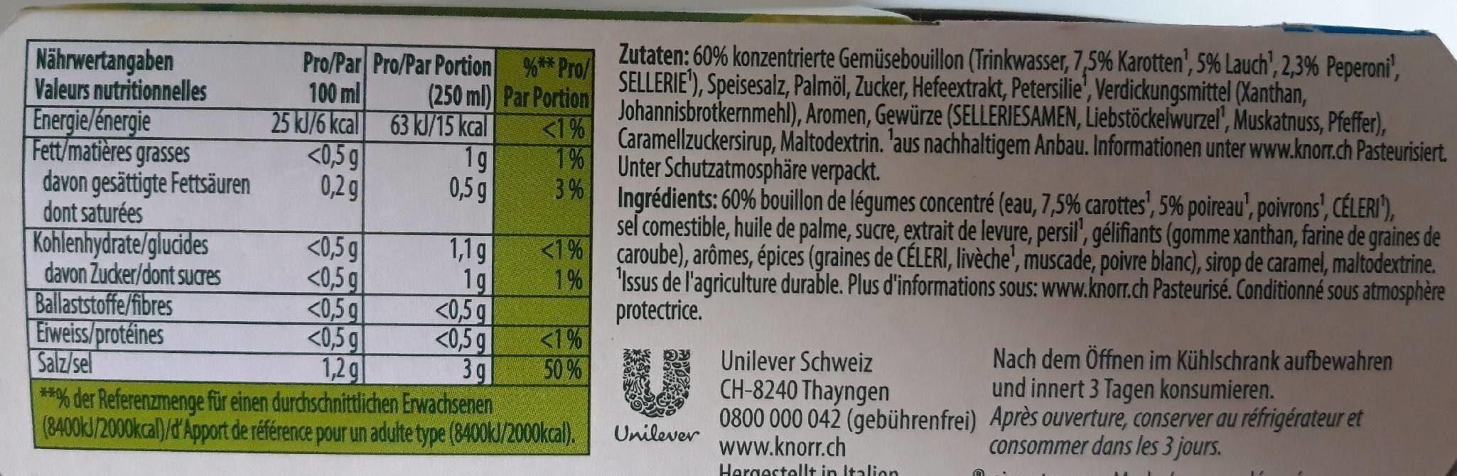 Bouillon Töpfli - Marmite de Bouillon - Informations nutritionnelles - de