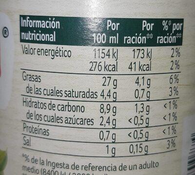 Ligeresa - Información nutricional - es