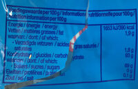 Mint - Informations nutritionnelles