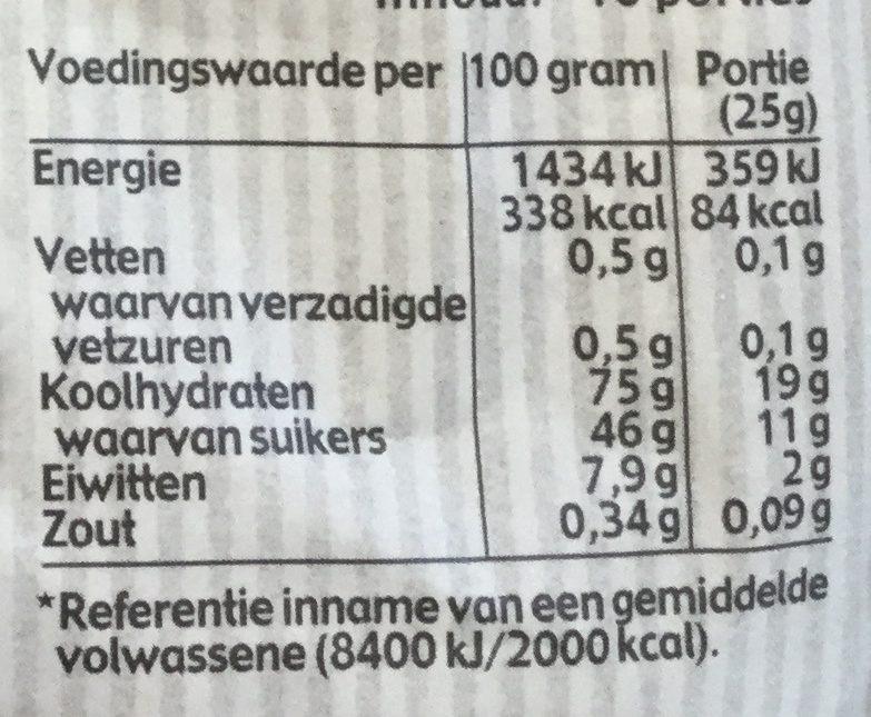Zakgeld zoet & zout - Nutrition facts - nl