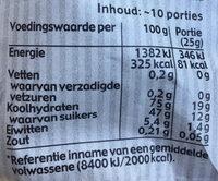 Grof geld - Voedingswaarden - nl