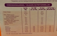Ma pause - Nutrition facts - fr