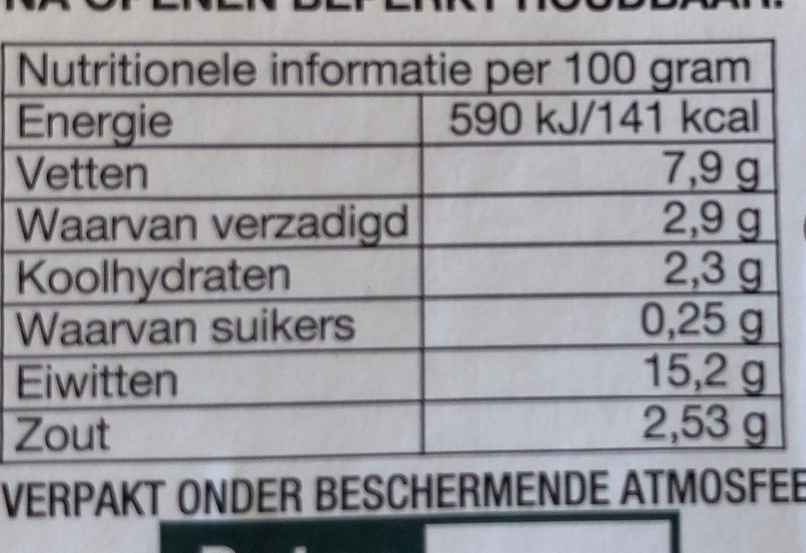 Schouderham blokjes - Nutrition facts - nl