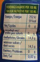 Aa Drink High Energy - Voedingswaarden