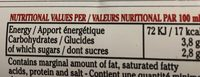 3 horses - Nutrition facts