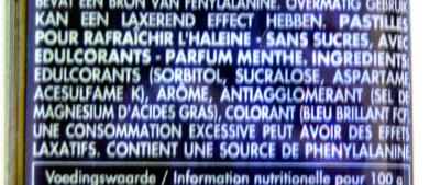 Mints peppermint - Ingredients