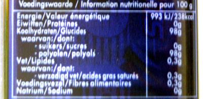 Mints peppermint - Nutrition facts