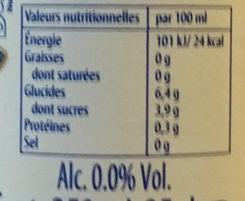 Premium - Informations nutritionnelles