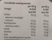 Tiramisu - Nutrition facts - nl