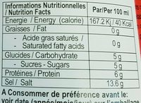 Sauce Soja - Informations nutritionnelles - fr