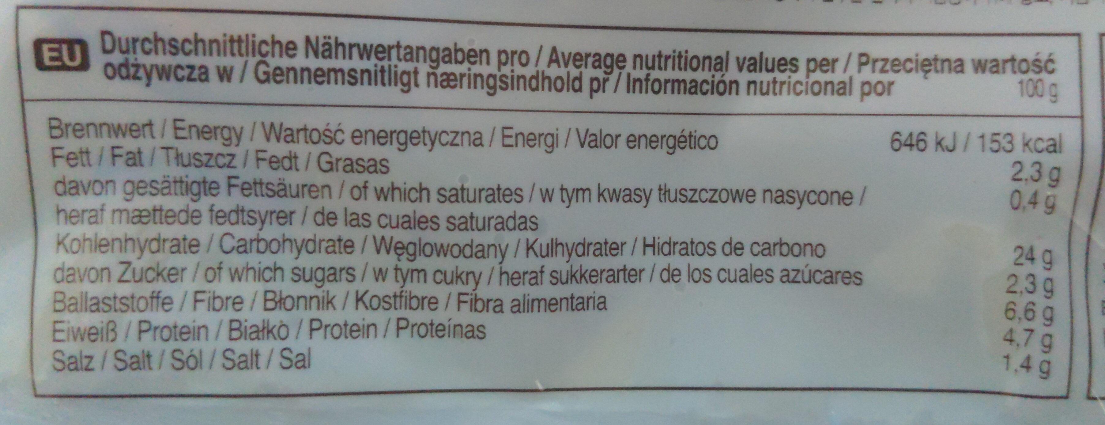 Teigtaschen mit Garnelen tiefgefroren - Nutrition facts - de