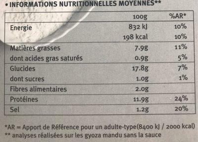 Gyoza Mandu aux Piment Rouge et Légumes - Informations nutritionnelles - fr