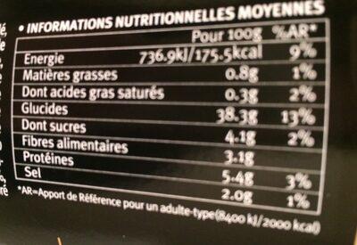 Bibim udon - Voedingswaarden - fr