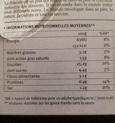 Gyosa  mandu aux fruits de mer épicés - Informations nutritionnelles - fr