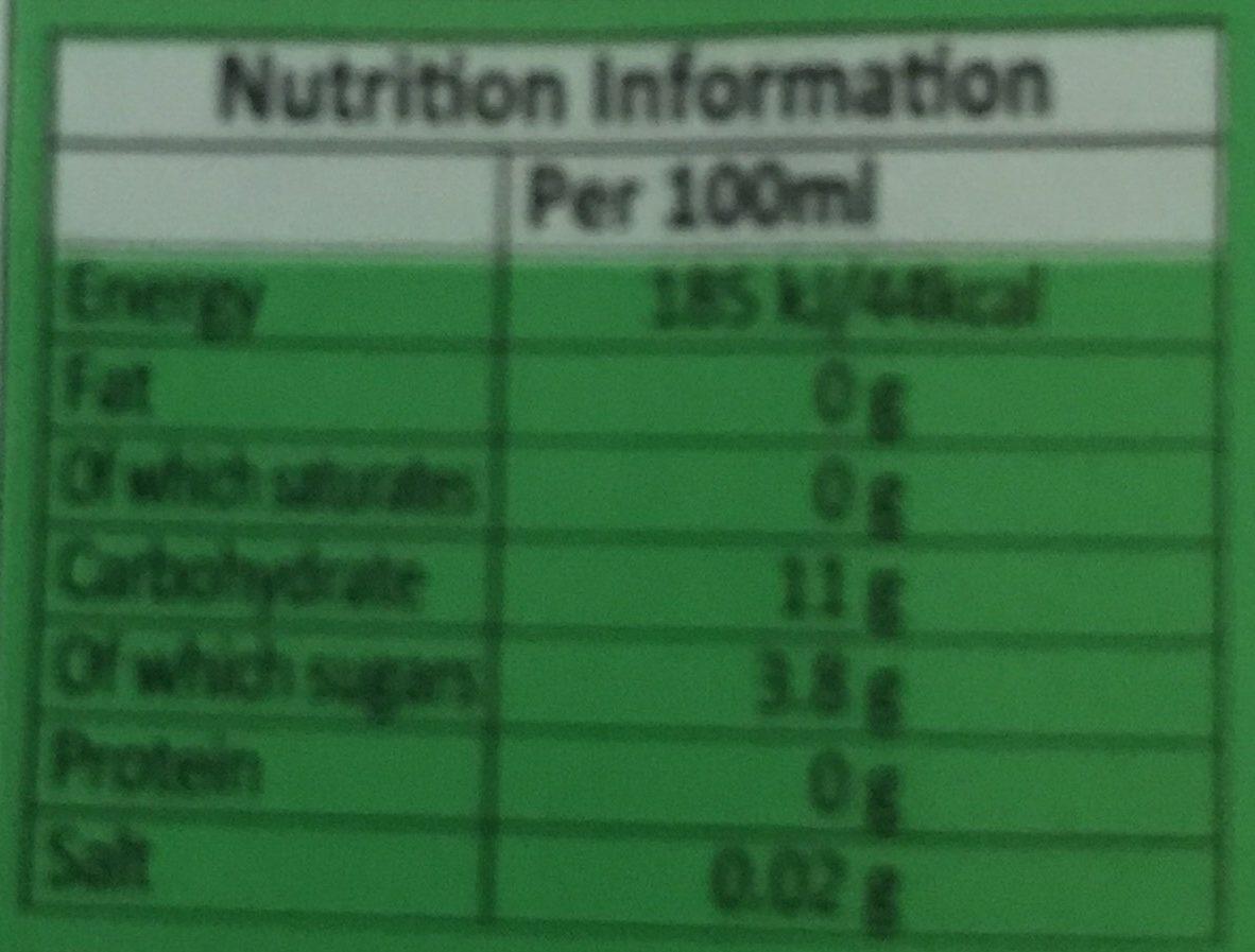 Boisson Aloe Vera - Información nutricional - fr