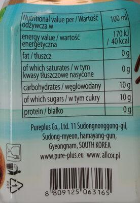 Gel de coco - Wartości odżywcze