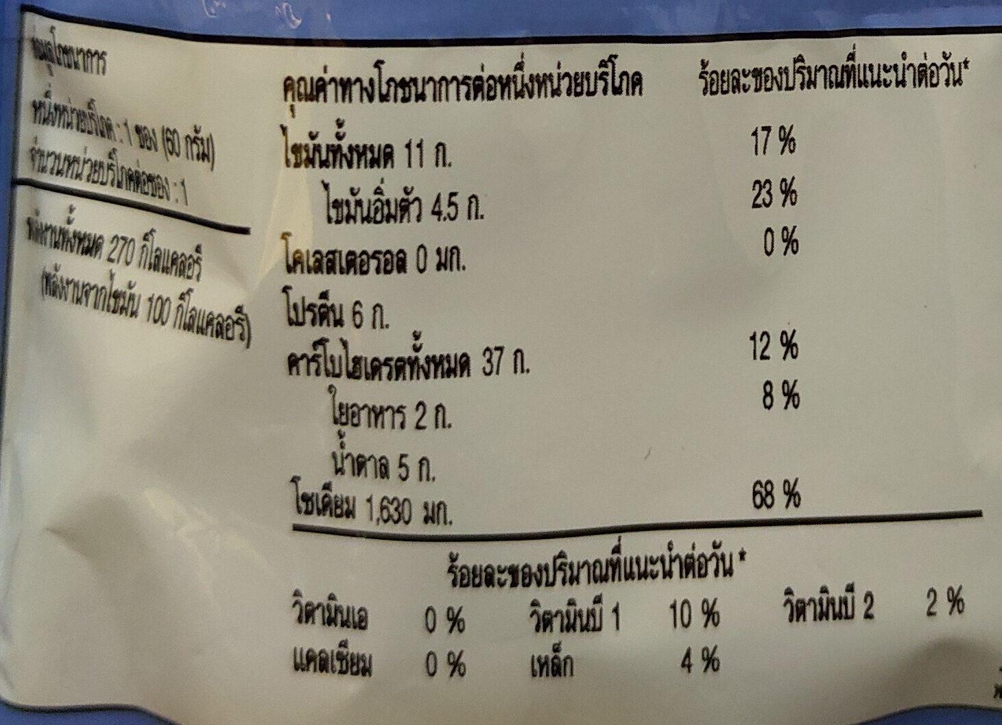 ไวไว รสหมูสับต้มยำ - Valori nutrizionali - th