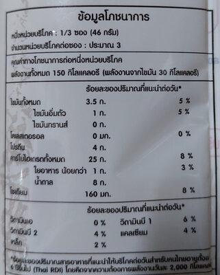 ขนมปังแพเผือก - Informations nutritionnelles
