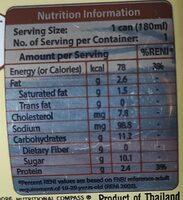 Nescafe Latte Can 180ML - Voedingswaarden - en