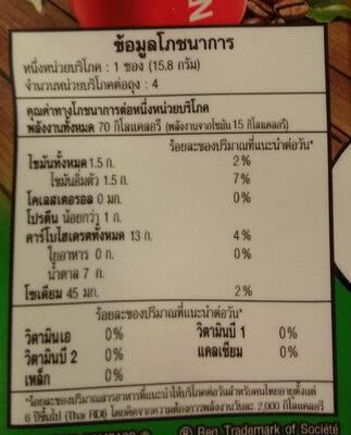 เนสกาแฟ เบลนด์ แอน บลิว เอสเปรสโซ โรสต์ - Nutrition facts