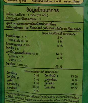 โจ๊กรสไก่ - Nutrition facts