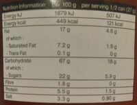 - Nutrition facts - en