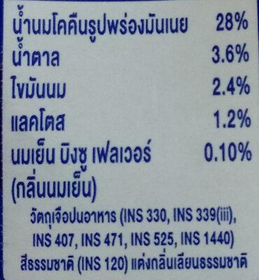 นมเย็นบิงซู - Ingredients - th