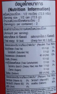 ปลาซาดีนในซอสมะเขือเทศ - Nutrition facts