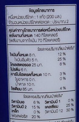 นมจืด meiji - Valori nutrizionali - th