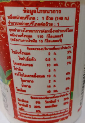 โยเกิร์ตผสมสตอเบอรี่ไขมันต่ำ ตราเมจิ - Nutrition facts