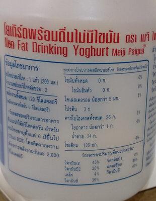 เมจิ พายเก้น - Voedingswaarden - th