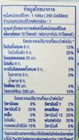 นมจืด - Valori nutrizionali - th