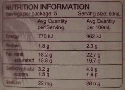 Coconut cream - Nutrition facts