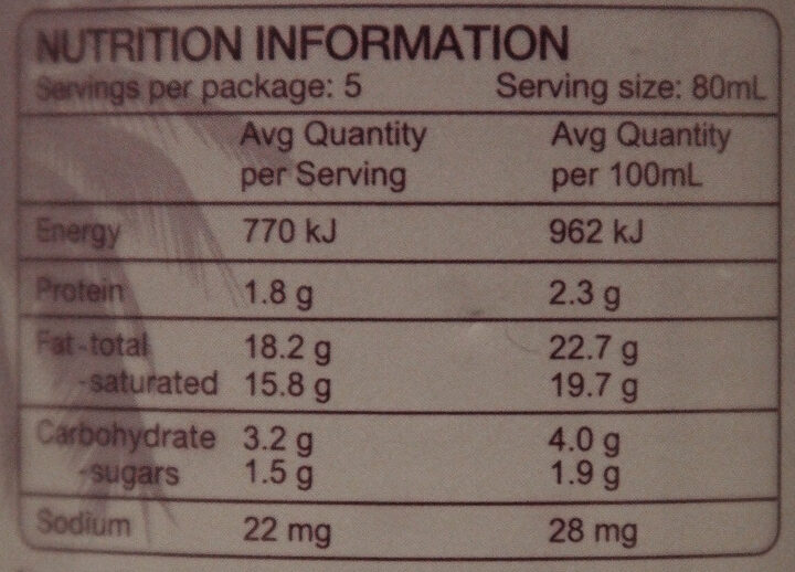 Coconut cream - Nutrition facts - en